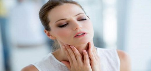 Thyroid Problems & Disease
