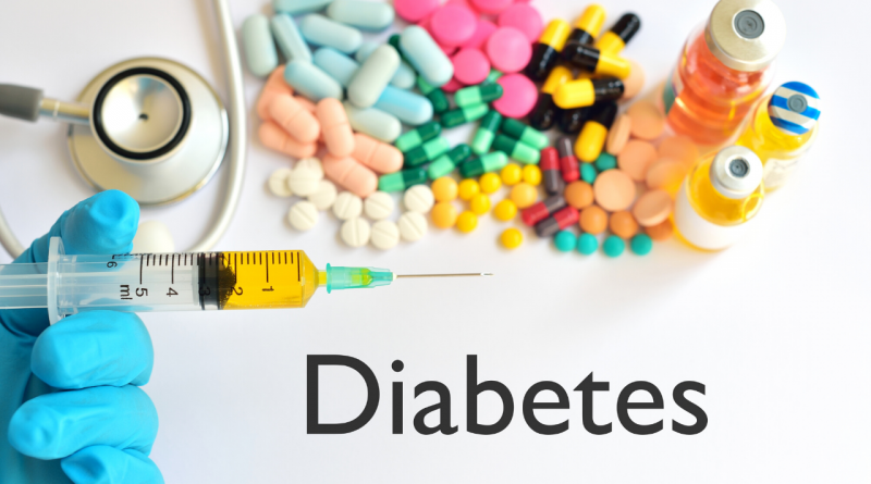 what is diabetes-symptoms of diabetes | Fitkill