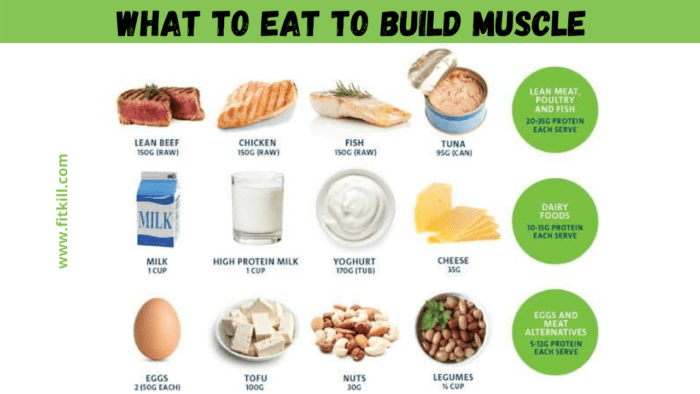 what to eat to build muscle